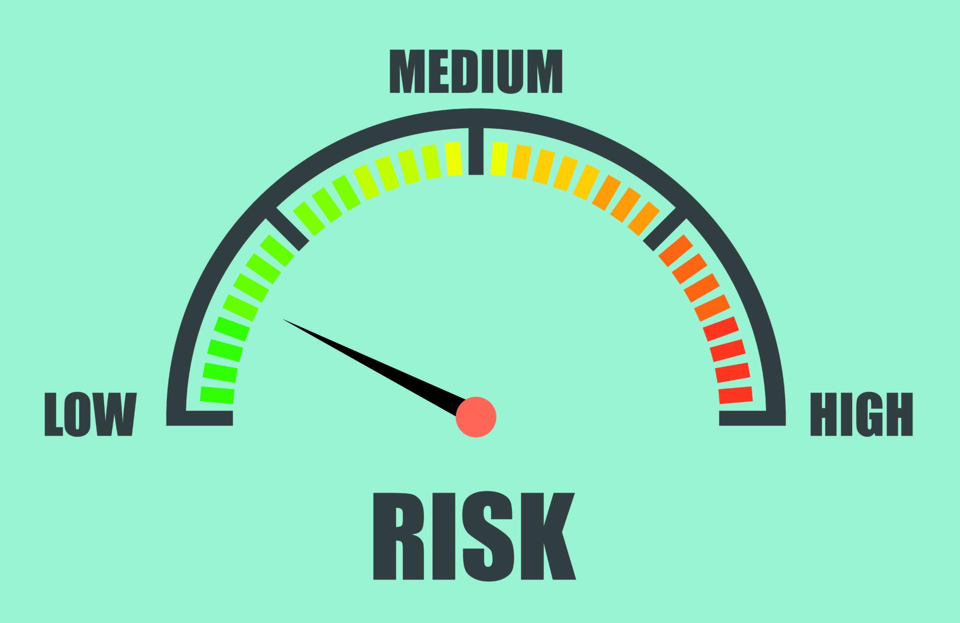 level of risk